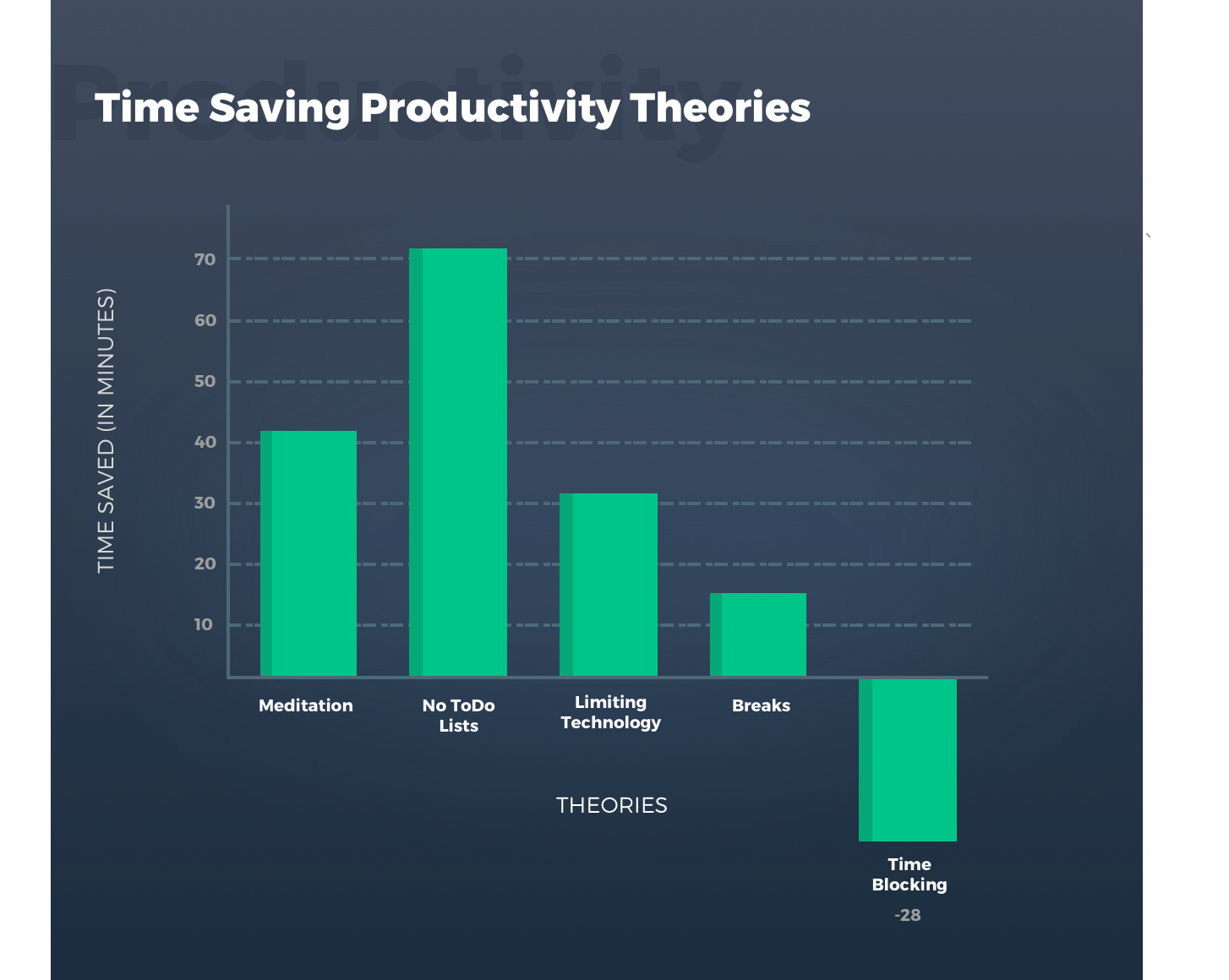 Top Productivity Hacks Put to the Test