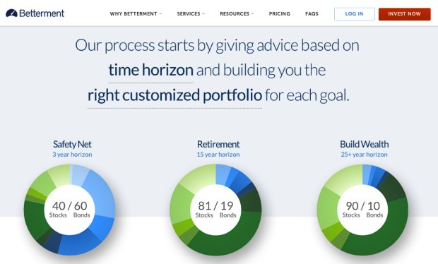 Screenshot of Betterment website